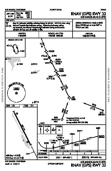 Los Banos Muni Los Banos, CA (KLSN): RNAV (GPS) RWY 32 (IAP)