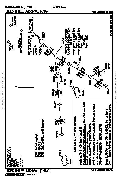 Decatur Muni Decatur, TX (KLUD): LIKES THREE (RNAV) (STAR)