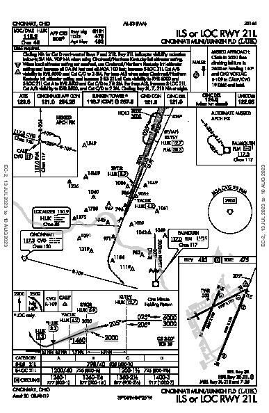 Cincinnati Muni Cincinnati, OH (KLUK): ILS OR LOC RWY 21L (IAP)