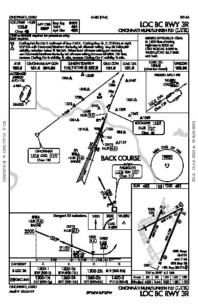Cincinnati Muni Cincinnati, OH (KLUK): LOC BC RWY 03R (IAP)