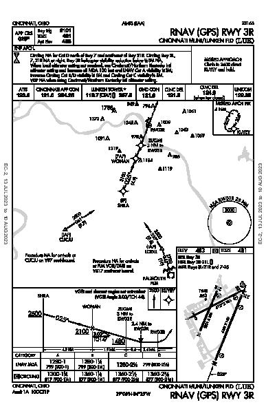 Cincinnati Muni Cincinnati, OH (KLUK): RNAV (GPS) RWY 03R (IAP)
