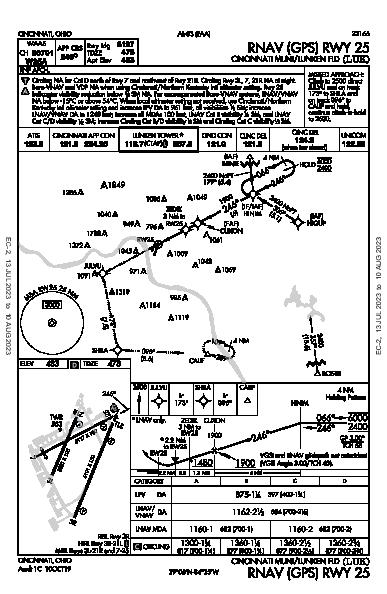 Cincinnati Muni Cincinnati, OH (KLUK): RNAV (GPS) RWY 25 (IAP)