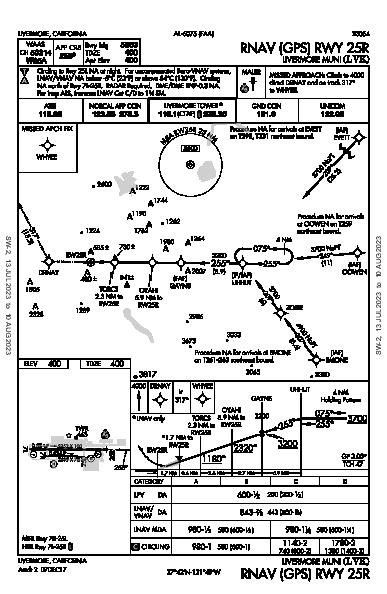 Livermore Muni Livermore, CA (KLVK): RNAV (GPS) RWY 25R (IAP)