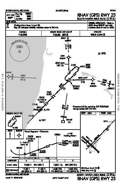 South Haven Area Rgnl South Haven, MI (KLWA): RNAV (GPS) RWY 23 (IAP)