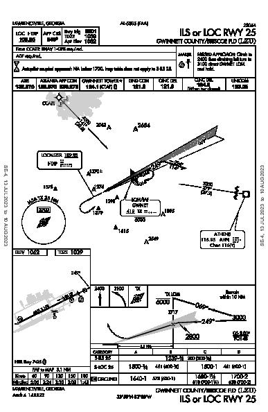 Gwinnett County Lawrenceville, GA (KLZU): ILS OR LOC RWY 25 (IAP)