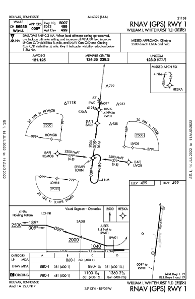 William L Whitehurst Fld Bolivar, TN (M08): RNAV (GPS) RWY 01 (IAP)