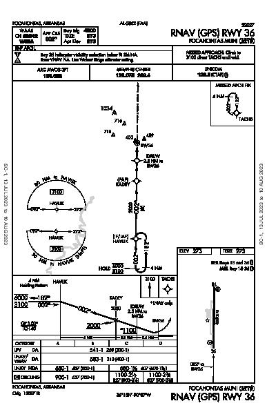 Pocahontas Muni Pocahontas, AR (M70): RNAV (GPS) RWY 36 (IAP)