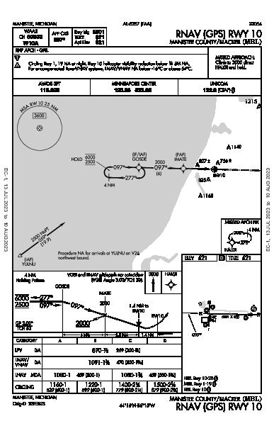 Manistee County-Blacker Manistee, MI (KMBL): RNAV (GPS) RWY 10 (IAP)