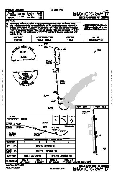 Bruce Campbell Field Madison, MS (KMBO): RNAV (GPS) RWY 17 (IAP)