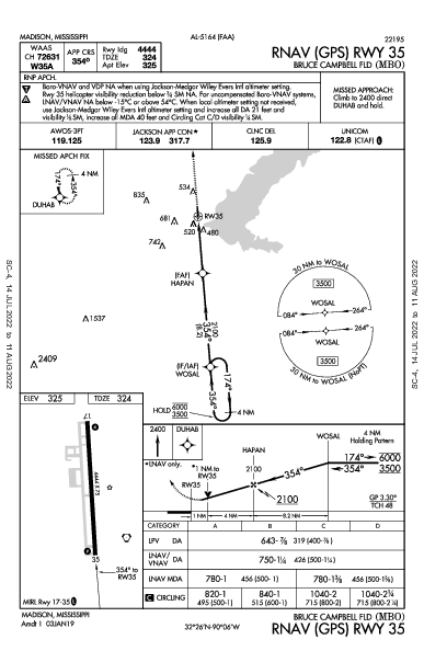 Bruce Campbell Field Madison, MS (KMBO): RNAV (GPS) RWY 35 (IAP)