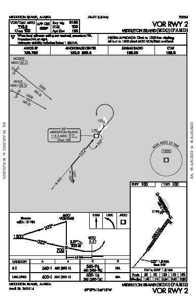 Middleton Island Middleton Island, AK (PAMD): VOR RWY 02 (IAP)
