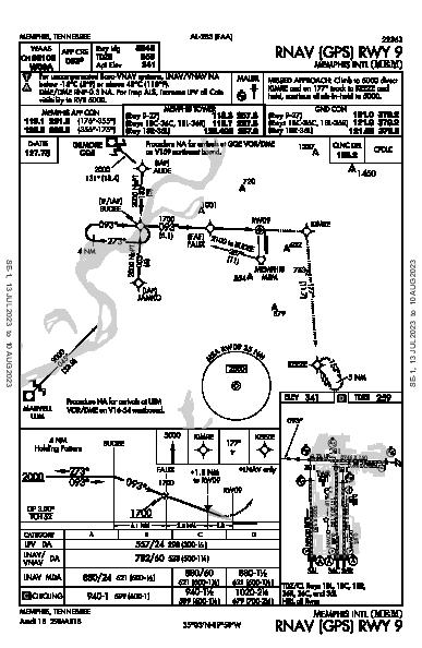 Memphis Intl Memphis, TN (KMEM): RNAV (GPS) RWY 09 (IAP)