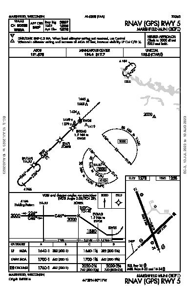 Marshfield Muni Marshfield, WI (KMFI): RNAV (GPS) RWY 05 (IAP)