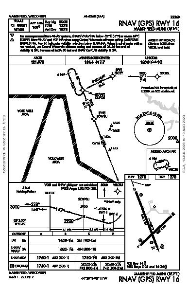 Marshfield Muni Marshfield, WI (KMFI): RNAV (GPS) RWY 16 (IAP)