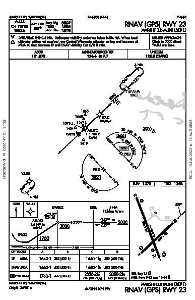 Marshfield Muni Marshfield, WI (KMFI): RNAV (GPS) RWY 23 (IAP)