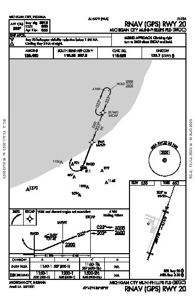 Michigan City Muni-Phillips Fld Michigan City, IN (KMGC): RNAV (GPS) RWY 20 (IAP)
