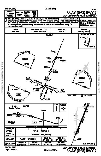 Dayton-Wright Brothers Dayton, OH (KMGY): RNAV (GPS) RWY 02 (IAP)