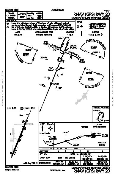 Dayton-Wright Brothers Dayton, OH (KMGY): RNAV (GPS) RWY 20 (IAP)