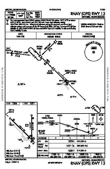 Mitchell Muni Mitchell, SD (KMHE): RNAV (GPS) RWY 13 (IAP)