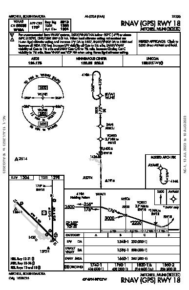 Mitchell Muni Mitchell, SD (KMHE): RNAV (GPS) RWY 18 (IAP)