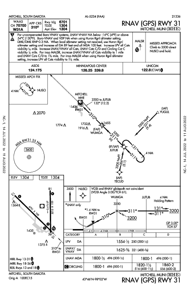 Mitchell Muni Mitchell, SD (KMHE): RNAV (GPS) RWY 31 (IAP)