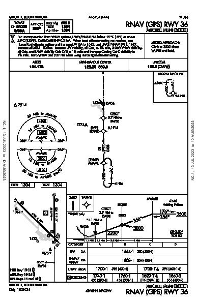 Mitchell Muni Mitchell, SD (KMHE): RNAV (GPS) RWY 36 (IAP)