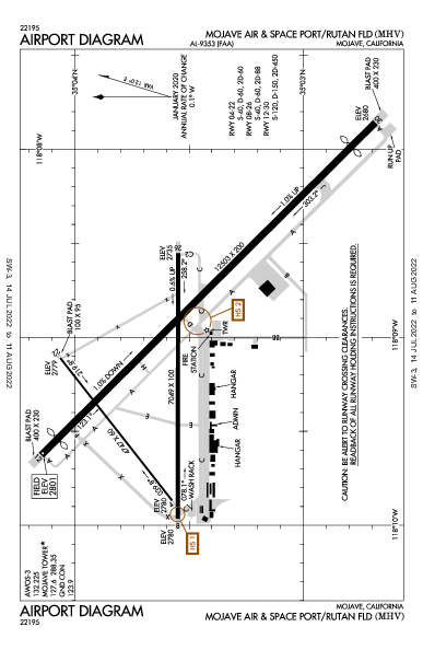 Mojave Air and Space Port Mojave, CA (KMHV): AIRPORT DIAGRAM (APD)
