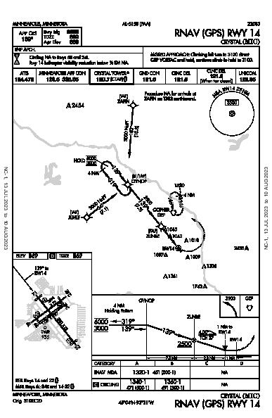 Crystal Minneapolis, MN (KMIC): RNAV (GPS) RWY 14 (IAP)