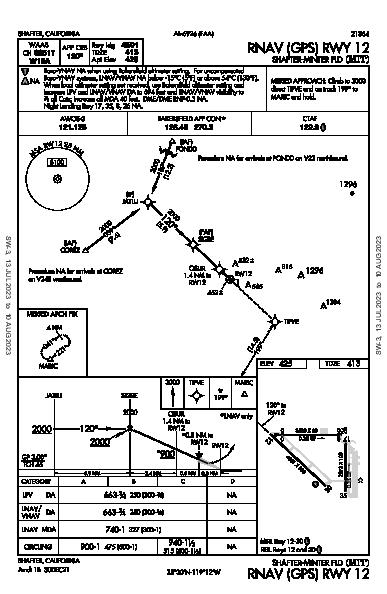 Shafter-Minter Field Shafter, CA (KMIT): RNAV (GPS) RWY 12 (IAP)