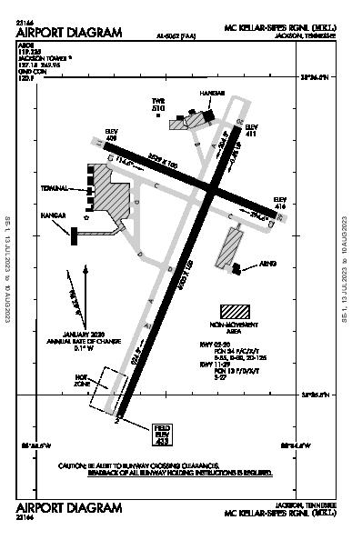 Mc Kellar-Sipes Rgnl Jackson, TN (KMKL): AIRPORT DIAGRAM (APD)