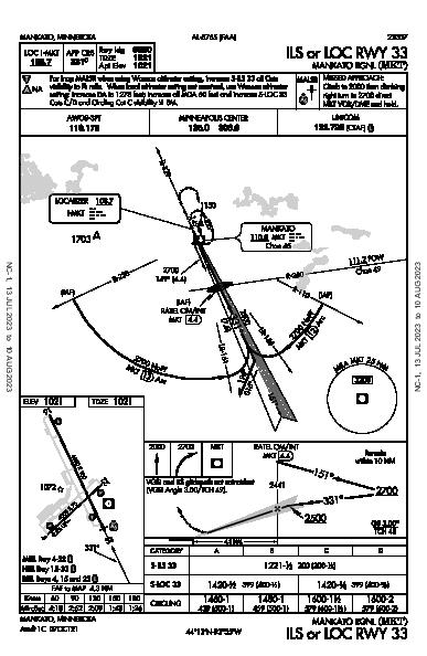 Mankato Rgnl Mankato, MN (KMKT): ILS OR LOC RWY 33 (IAP)