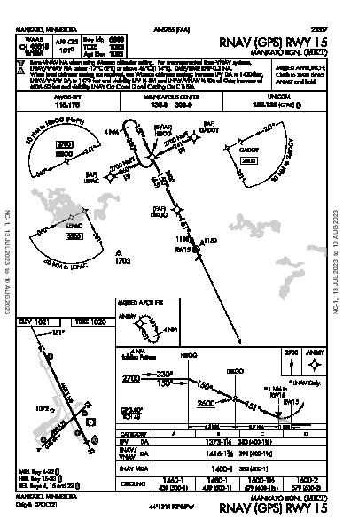 Mankato Rgnl Mankato, MN (KMKT): RNAV (GPS) RWY 15 (IAP)