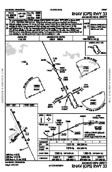 Mankato Rgnl Mankato, MN (KMKT): RNAV (GPS) RWY 33 (IAP)