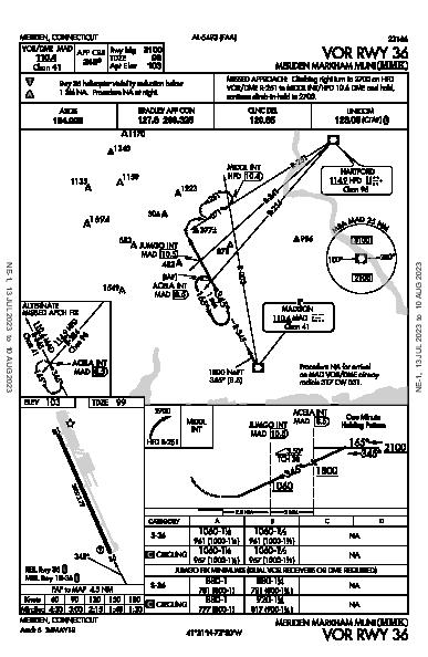 Meriden Markham Muni Meriden, CT (KMMK): VOR RWY 36 (IAP)