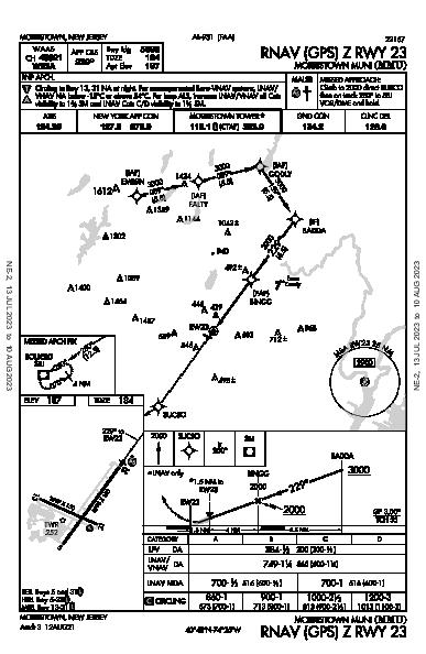 Morristown Muni Morristown, NJ (KMMU): RNAV (GPS) Z RWY 23 (IAP)