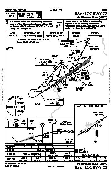 Mc Minnville Muni Mc Minnville, OR (KMMV): ILS OR LOC RWY 22 (IAP)