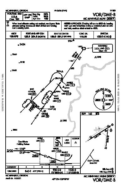 Mc Minnville Muni Mc Minnville, OR (KMMV): VOR/DME-B (IAP)