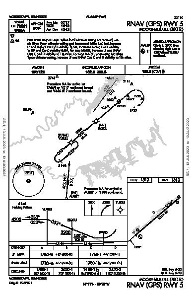 Moore-Murrell Morristown, TN (KMOR): RNAV (GPS) RWY 05 (IAP)