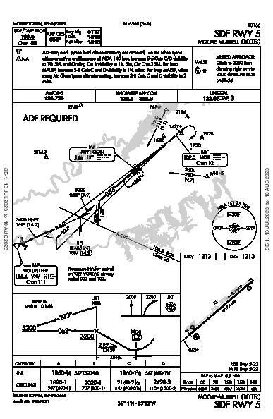 Moore-Murrell Morristown, TN (KMOR): SDF RWY 05 (IAP)