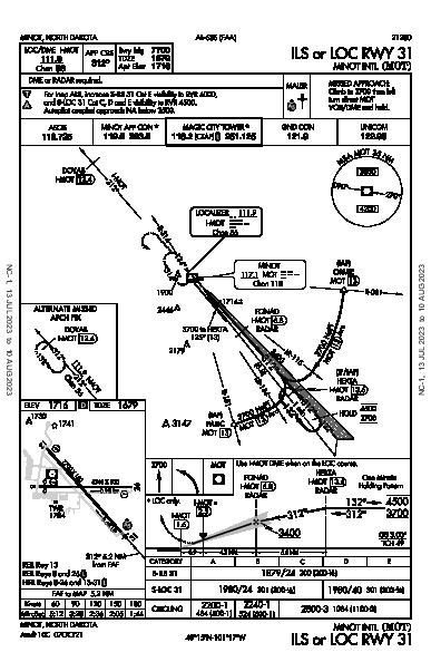 Minot Intl Minot, ND (KMOT): ILS OR LOC RWY 31 (IAP)