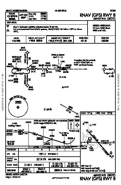Minot Intl Minot, ND (KMOT): RNAV (GPS) RWY 08 (IAP)