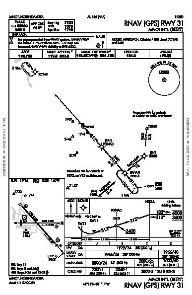 Minot Intl Minot, ND (KMOT): RNAV (GPS) RWY 31 (IAP)