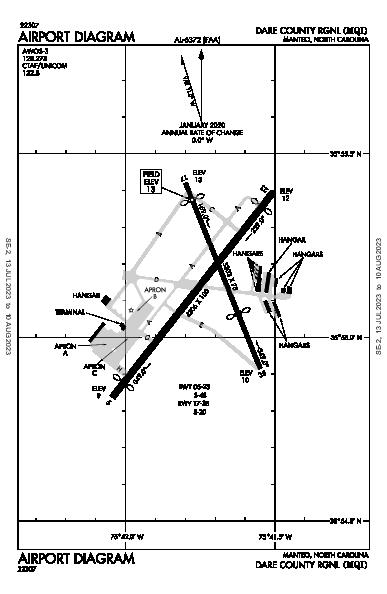 Dare County Rgnl Manteo, NC (KMQI): AIRPORT DIAGRAM (APD)
