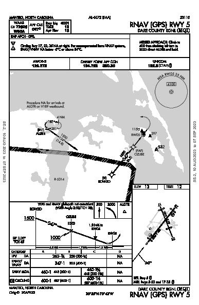 Dare County Rgnl Manteo, NC (KMQI): RNAV (GPS) RWY 05 (IAP)