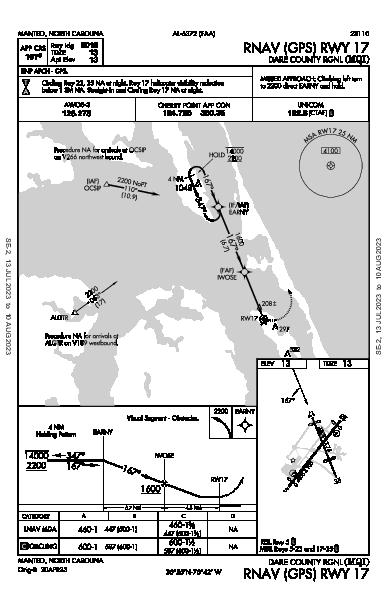 Dare County Rgnl Manteo, NC (KMQI): RNAV (GPS) RWY 17 (IAP)