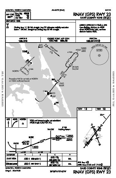 Dare County Rgnl Manteo, NC (KMQI): RNAV (GPS) RWY 23 (IAP)