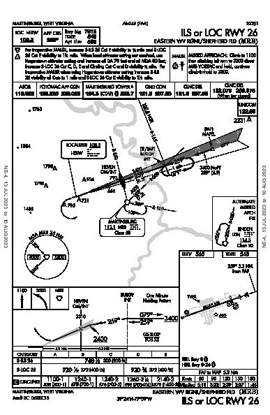 Eastern WV Rgnl Martinsburg, WV (KMRB): ILS OR LOC RWY 26 (IAP)