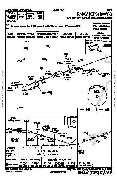 Eastern WV Rgnl Martinsburg, WV (KMRB): RNAV (GPS) RWY 08 (IAP)
