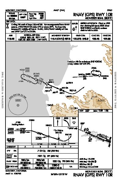 Monterey Rgnl Monterey, CA (KMRY): RNAV (GPS) RWY 10R (IAP)