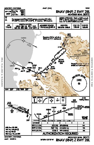 Monterey Rgnl Monterey, CA (KMRY): RNAV (RNP) Z RWY 28L (IAP)